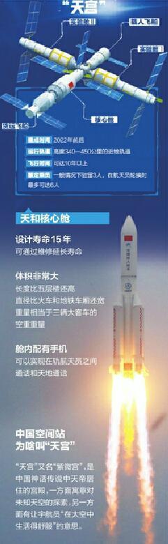 中国空间站天和核心舱发射任务成功还有11次飞行任务 2022年完成建造