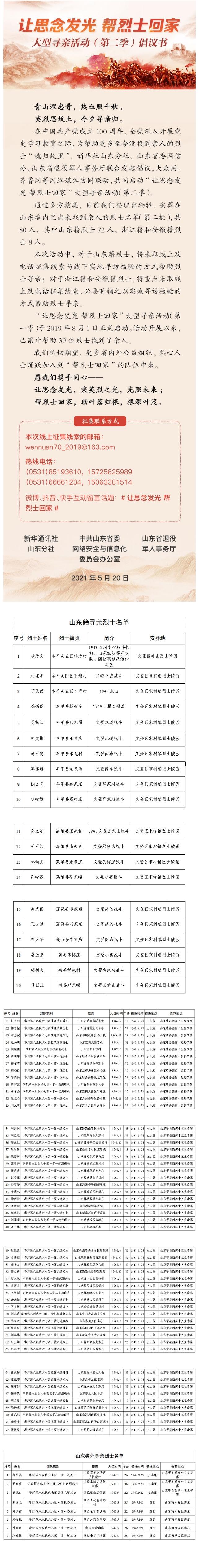 让思念发光 帮烈士回家丨奔波千里,张景宪赴临沂为五位烈士寻亲