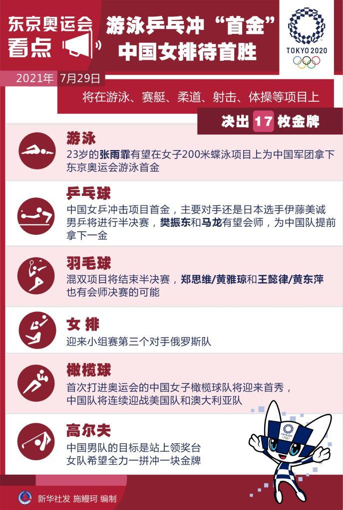"""奥运29日看点:游泳乒乓冲""""首金"""" 中国女排待首胜"""