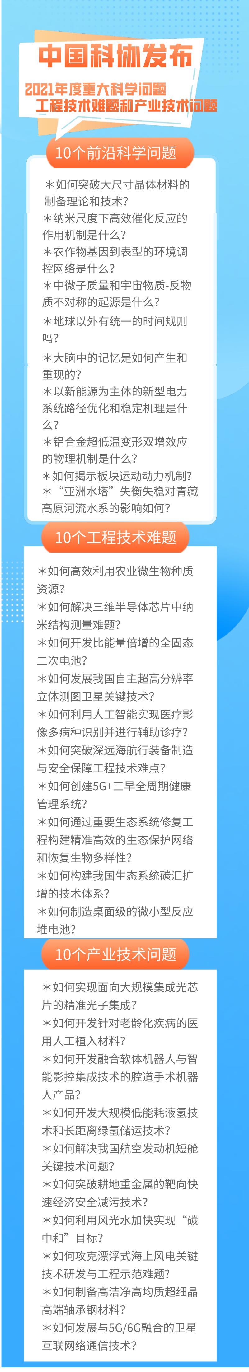中国科协发布2021年度重大科学问题、工程技术难题和产业技术问题
