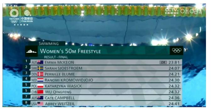 吴卿风获女子50米自由泳决赛第五名