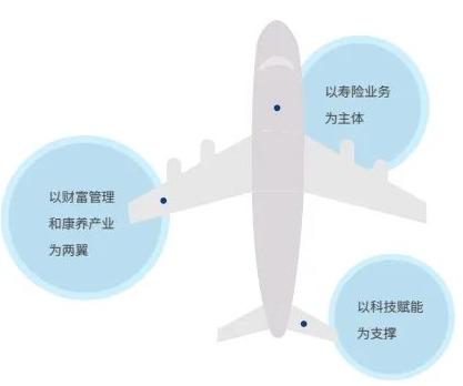 新华保险25周年司庆:这几组数字见证新华荣耀