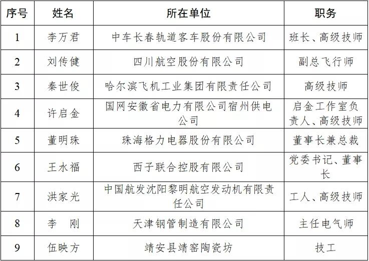 第四届中国质量奖评选结果正式揭晓!
