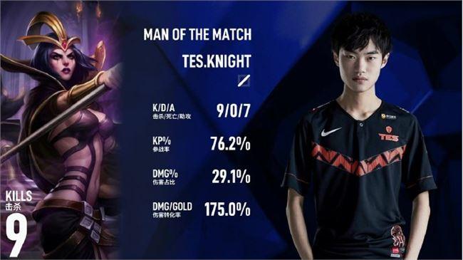 TES战胜DWG!LOL季中杯比赛视频曝光 Knight妖姬一下秒3人
